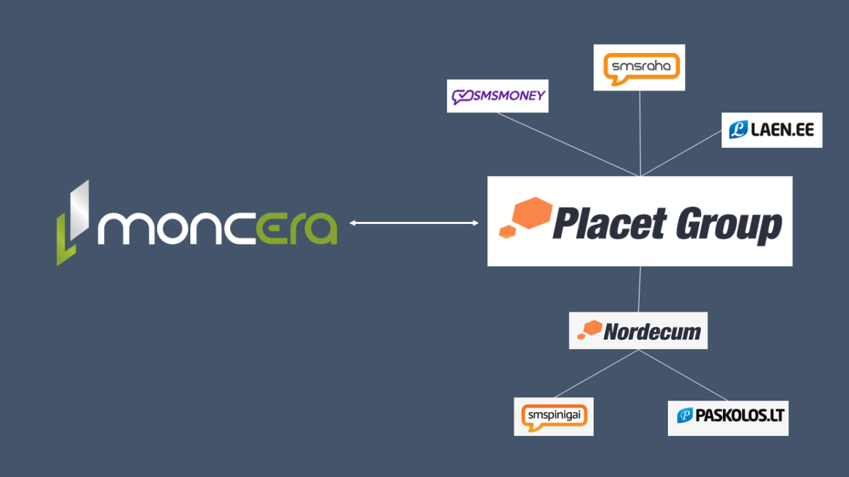 moncera and placet group