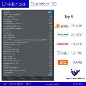 dividends in december 2020