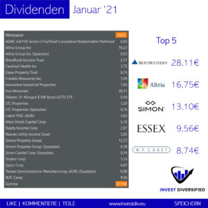 dividends in january 2021